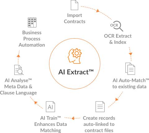 AI-Diagram-3-1